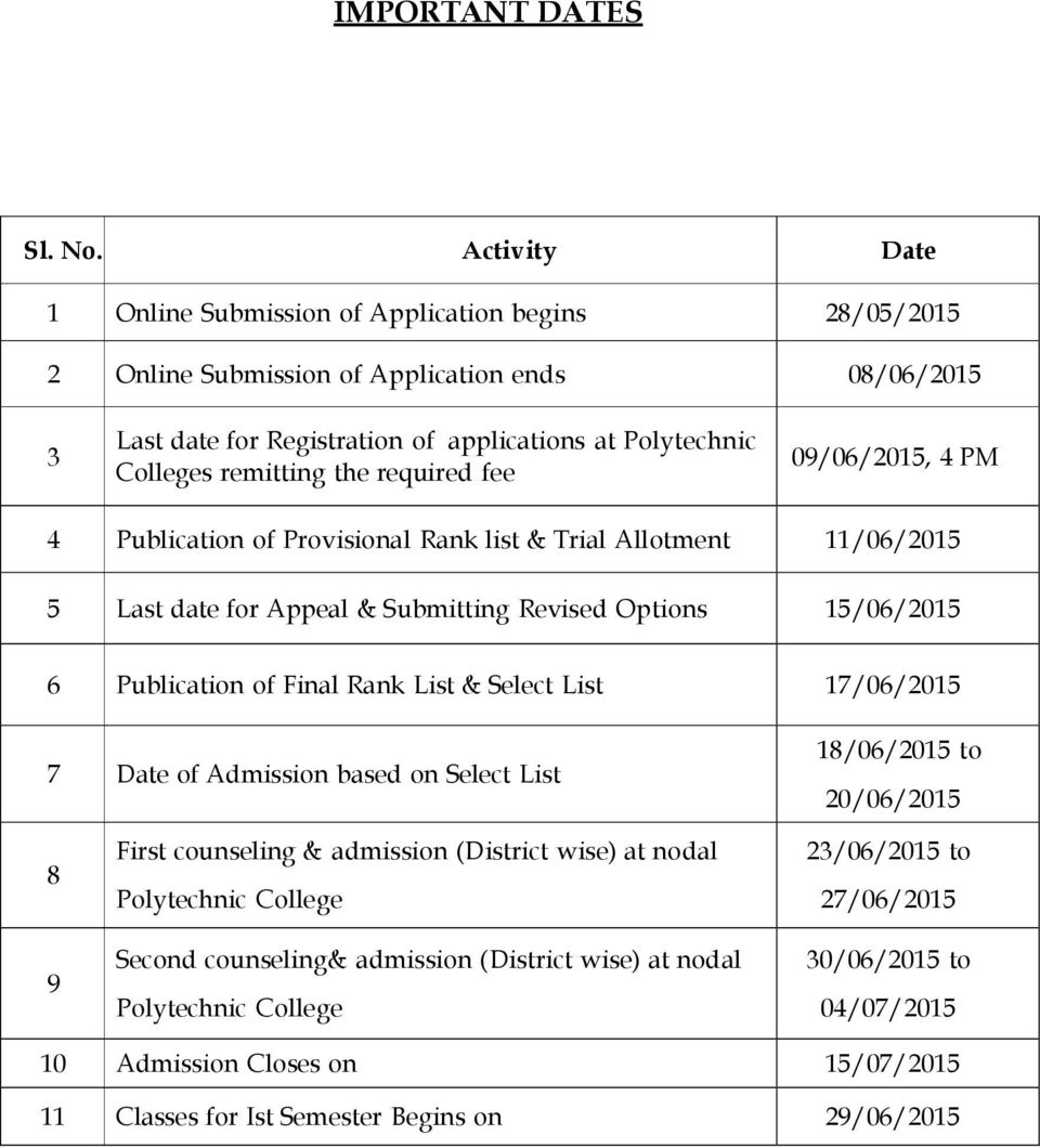 the required fee 09/06/2015, 4 PM 4 Publication of Provisional Rank list & Trial Allotment 11/06/2015 5 Last date for Appeal & Submitting Revised Options 15/06/2015 6 Publication of Final Rank List