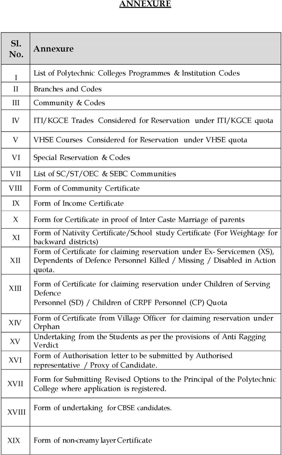 for Reservation under ITI/KGCE quota VHSE Courses Considered for Reservation under VHSE quota Special Reservation & Codes List of SC/ST/OEC & SEBC Communities Form of Community Certificate Form of