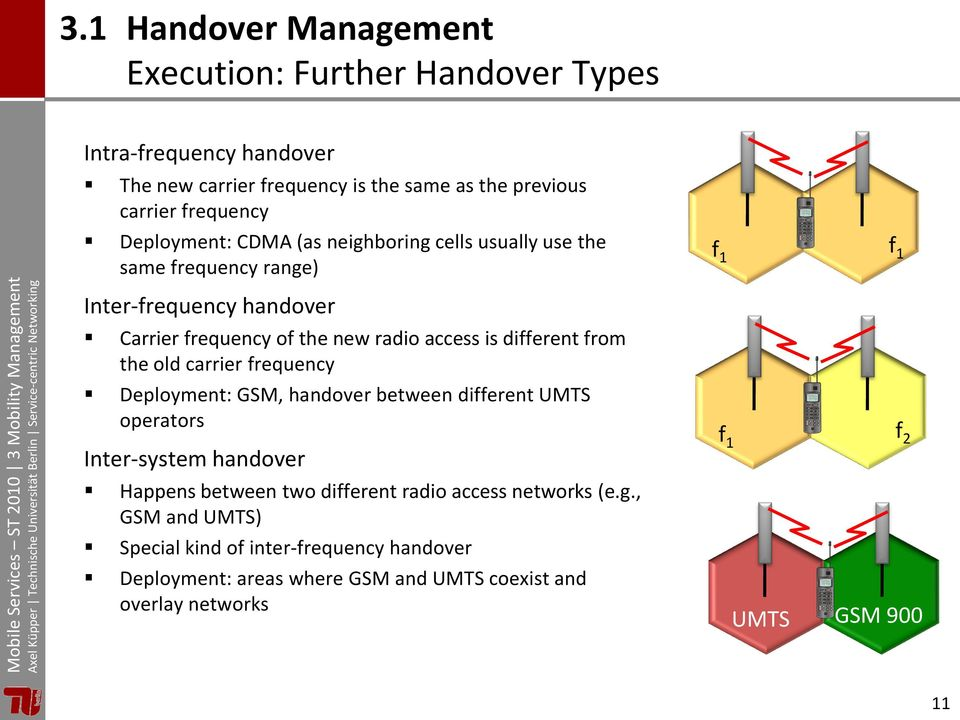 different from the old carrier frequency Deployment: GSM, handover between different UMTS operators Inter-system handover Happens between two different radio