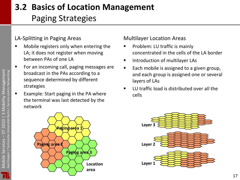 the network Multilayer Location Areas Problem: LU traffic is mainly concentrated in the cells of the LA border Introduction of multilayer LAs Each mobile is assigned to a given group,