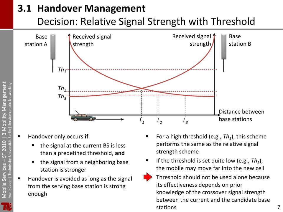 signal from the serving base station is strong enough For a high threshold (e.g., Th 1 ), this scheme performs the same as the relative signal strength scheme If the threshold is set quite low (e.g.,