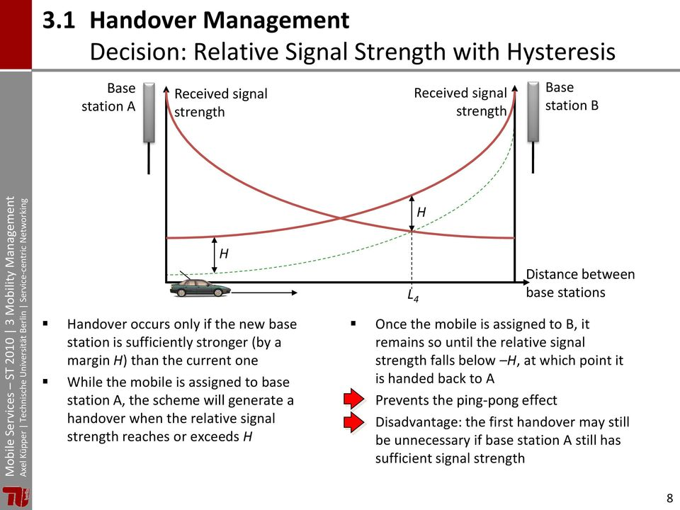 will generate a handover when the relative signal strength reaches or exceeds H Once the mobile is assigned to B, it remains so until the relative signal strength falls below H,
