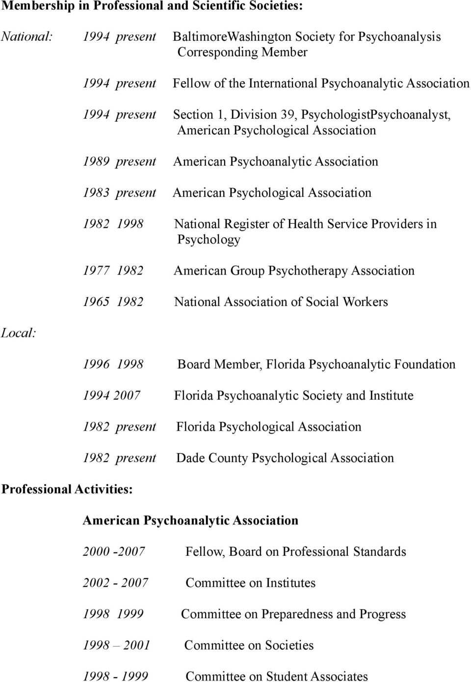 present American Psychological Association 1982 1998 National Register of Health Service Providers in Psychology 1977 1982 American Group Psychotherapy Association 1965 1982 National Association of