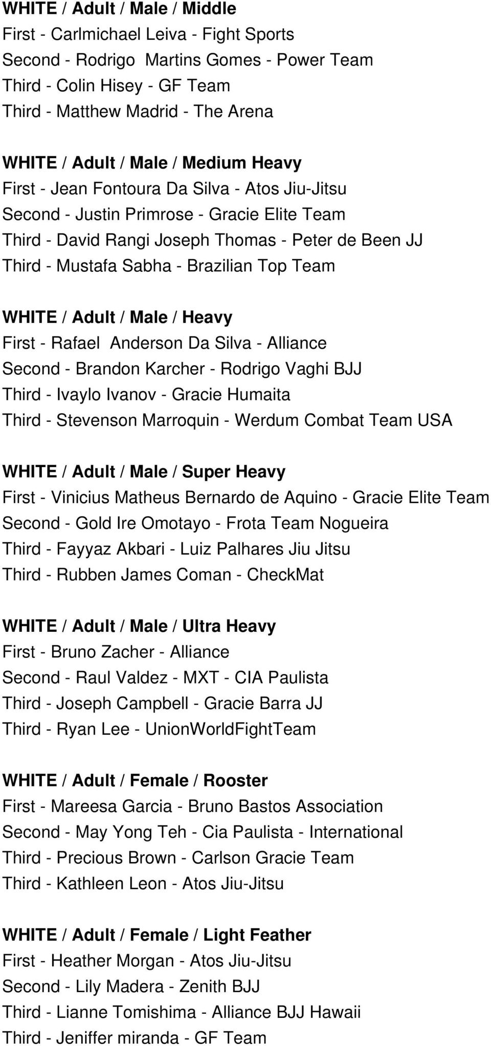 Top Team WHITE / Adult / Male / Heavy First - Rafael Anderson Da Silva - Alliance Second - Brandon Karcher - Rodrigo Vaghi BJJ Third - Ivaylo Ivanov - Gracie Humaita Third - Stevenson Marroquin -