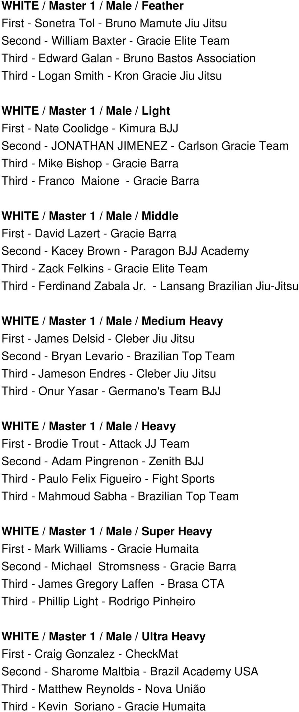 Barra WHITE / Master 1 / Male / Middle First - David Lazert - Gracie Barra Second - Kacey Brown - Paragon BJJ Academy Third - Zack Felkins - Gracie Elite Team Third - Ferdinand Zabala Jr.
