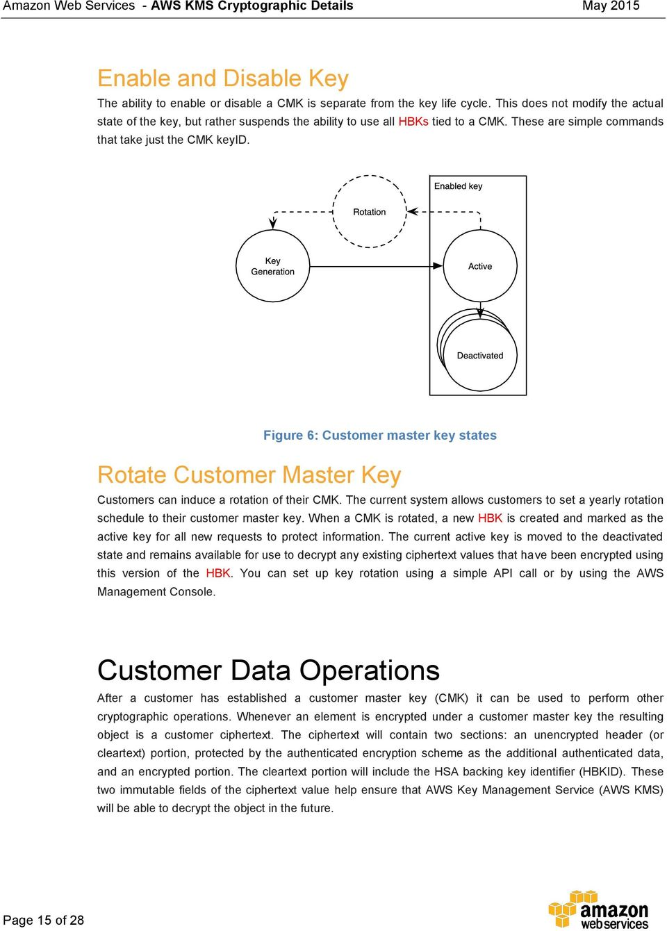 Figure 6: Customer master key states Rotate Customer Master Key Customers can induce a rotation of their CMK.