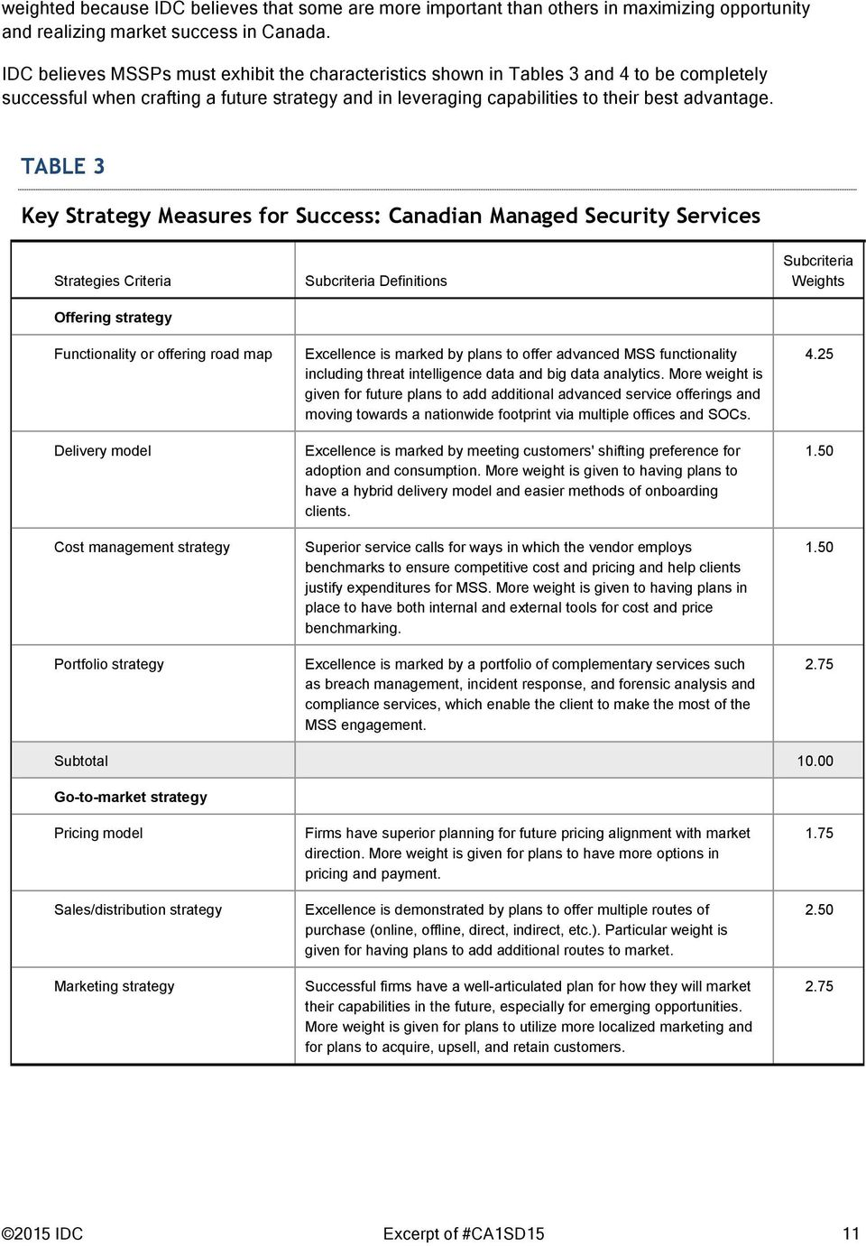 TABLE 3 Key Strategy Measures for Success: Canadian Managed Security Services Strategies Criteria Offering strategy Functionality or offering road map Delivery model Cost management strategy