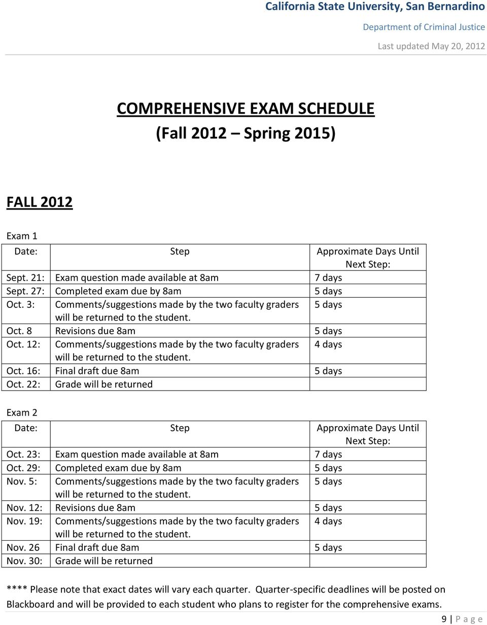 12: Comments/suggestions made by the two faculty graders 4 days Oct. 16: Final draft due 8am 5 days Oct. 22: Grade will be returned Exam 2 Date: Step Approximate Days Until Next Step: Oct.