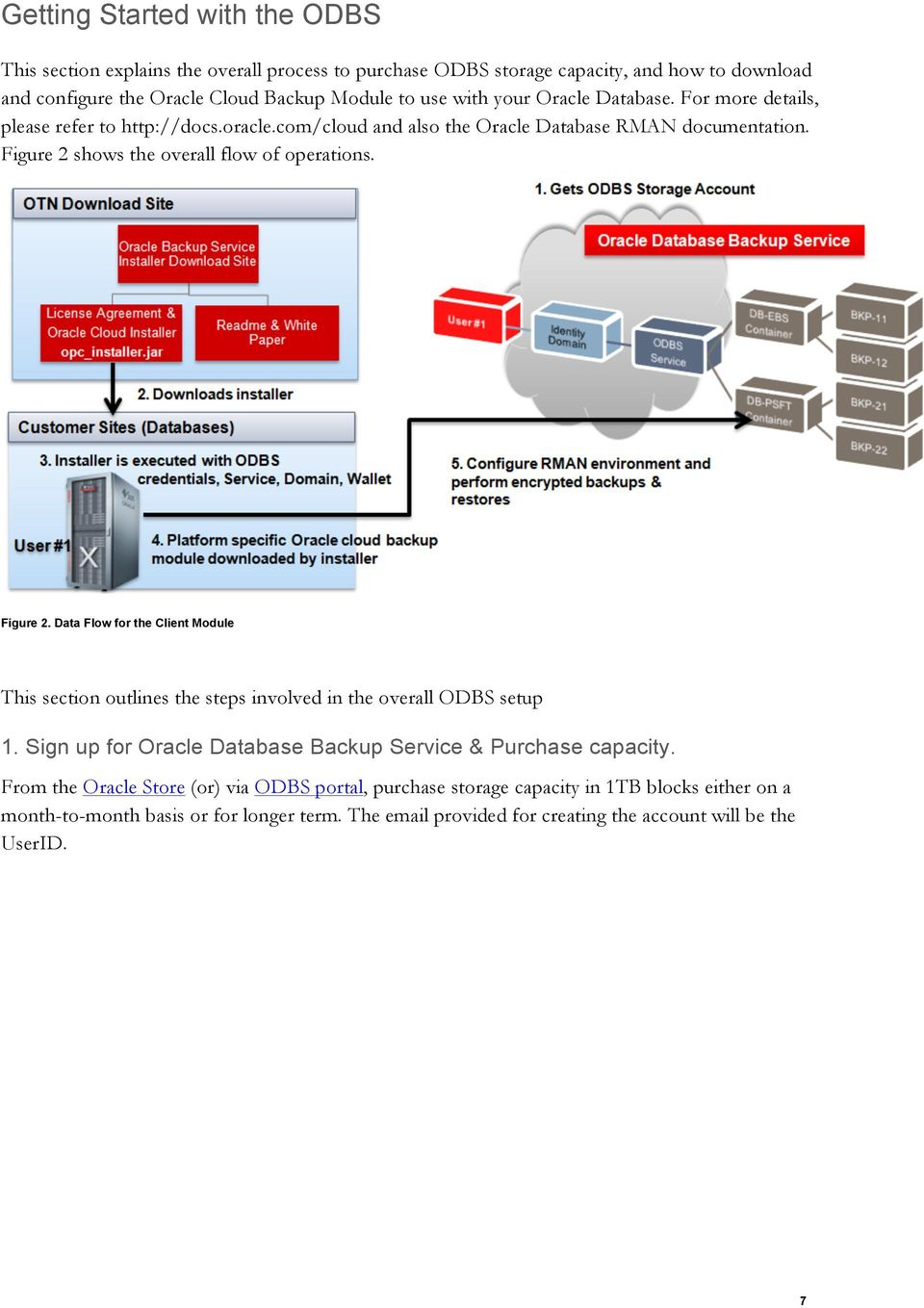Figure 2. Data Flow for the Client Module This section outlines the steps involved in the overall ODBS setup 1. Sign up for Oracle Database Backup Service & Purchase capacity.