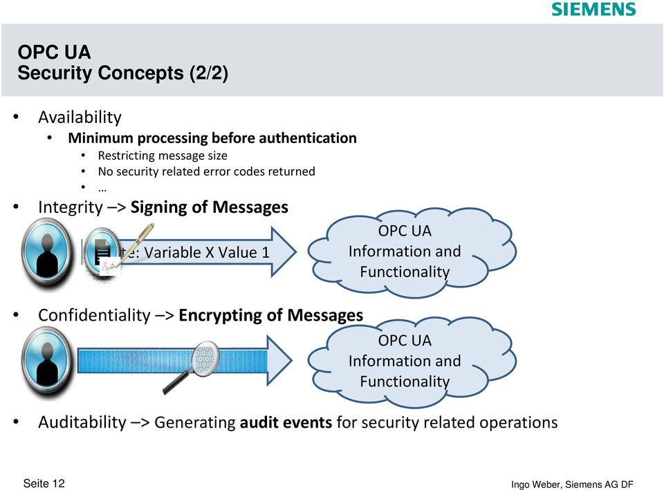 Information and Functionality Confidentiality > Encrypting of Messages OPC UA Write: Variable X Value 1