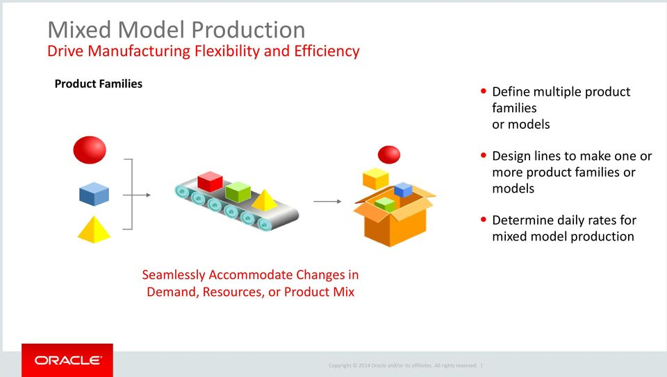 make one or more product families or models Determine daily rates for mixed