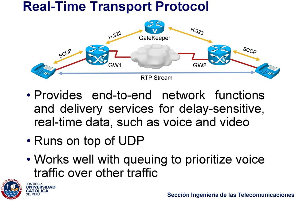 real-time data, such as voice and video Runs on top of UDP RTP