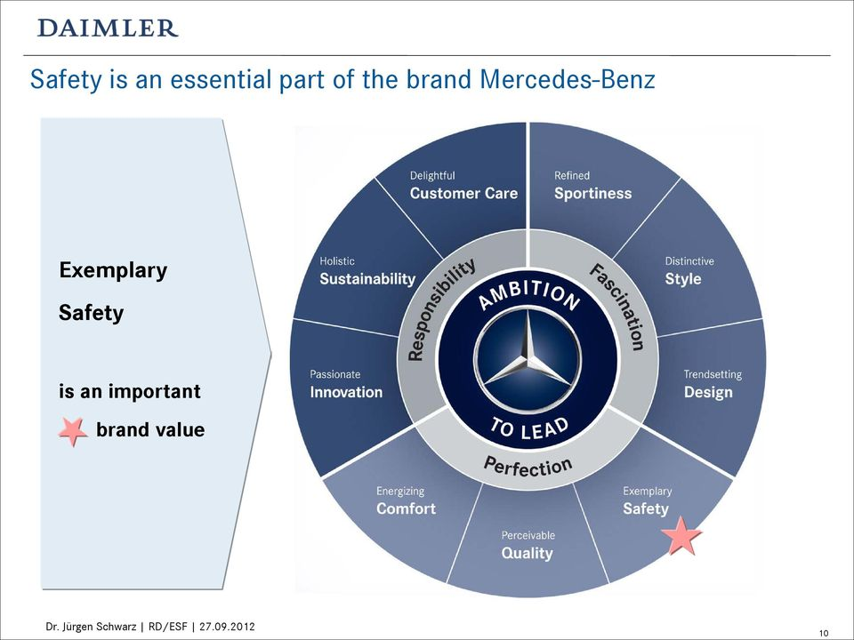 Mercedes-Benz Exemplary
