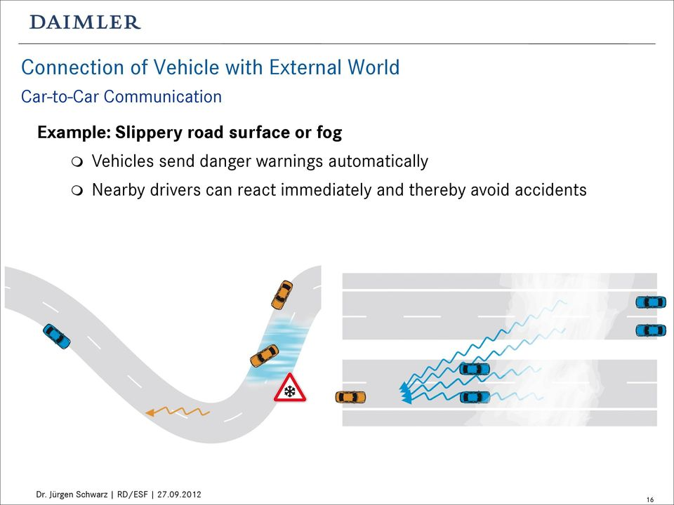 Vehicles send danger warnings automatically Nearby