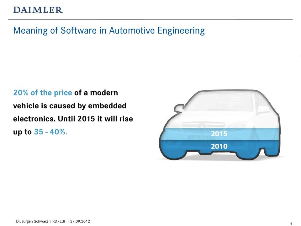 modern vehicle is caused by embedded