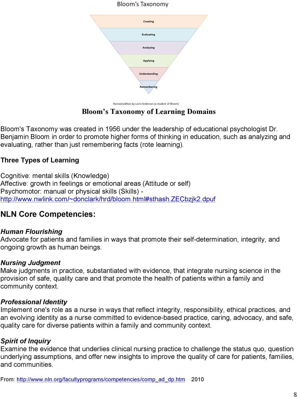 Three Types of Learning Cognitive: mental skills (Knowledge) Affective: growth in feelings or emotional areas (Attitude or self) Psychomotor: manual or physical skills (Skills) - http://www.nwlink.
