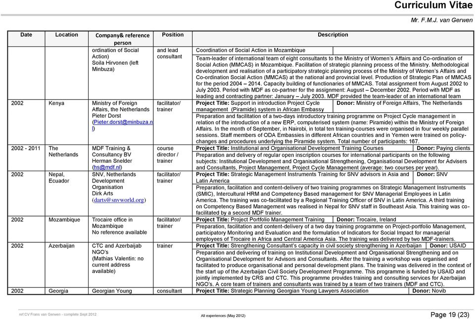 org) 2002 Mozambique Trocaire office in Mozambique No reference available and lead facilitator/ course director / facilitator/ facilitator/ Coordination of Social Action in Mozambique Curriculum