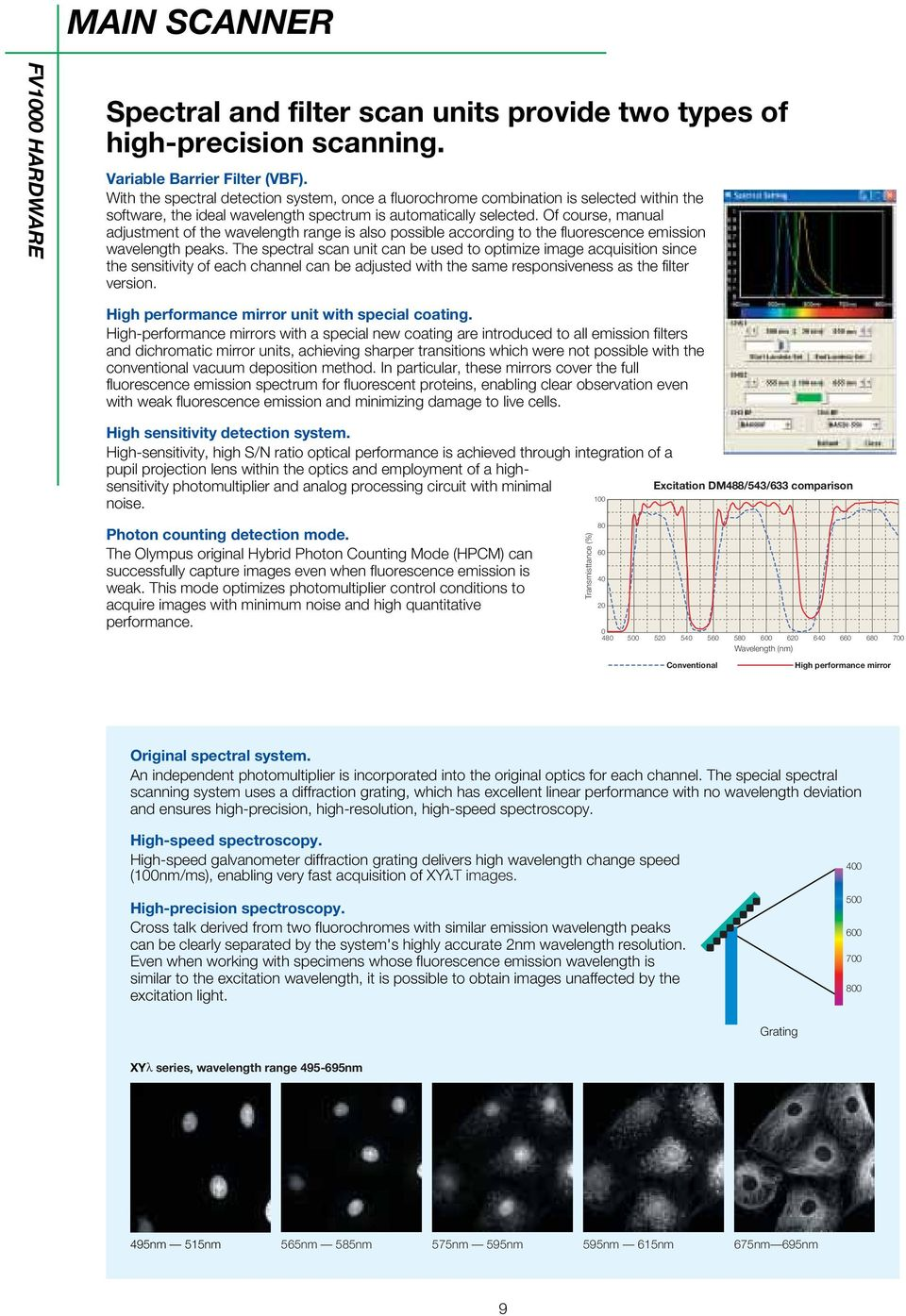 Of course, manual adjustment of the wavelength range is also possible according to the fluorescence emission wavelength peaks.