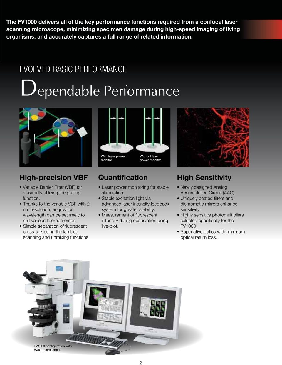 EVOLVED BASIC PERFORMANCE Dependable Performance With laser power monitor Without laser power monitor High-precision VBF Variable Barrier Filter (VBF) for maximally utilizing the grating function.