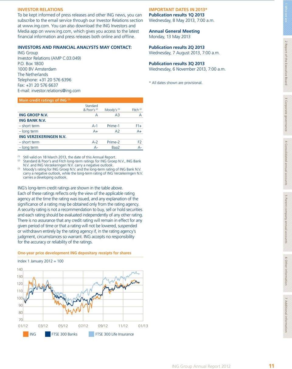 Investors and financial analysts may contact: ING Group Investor Relations (AMP C.03.049) P.O.