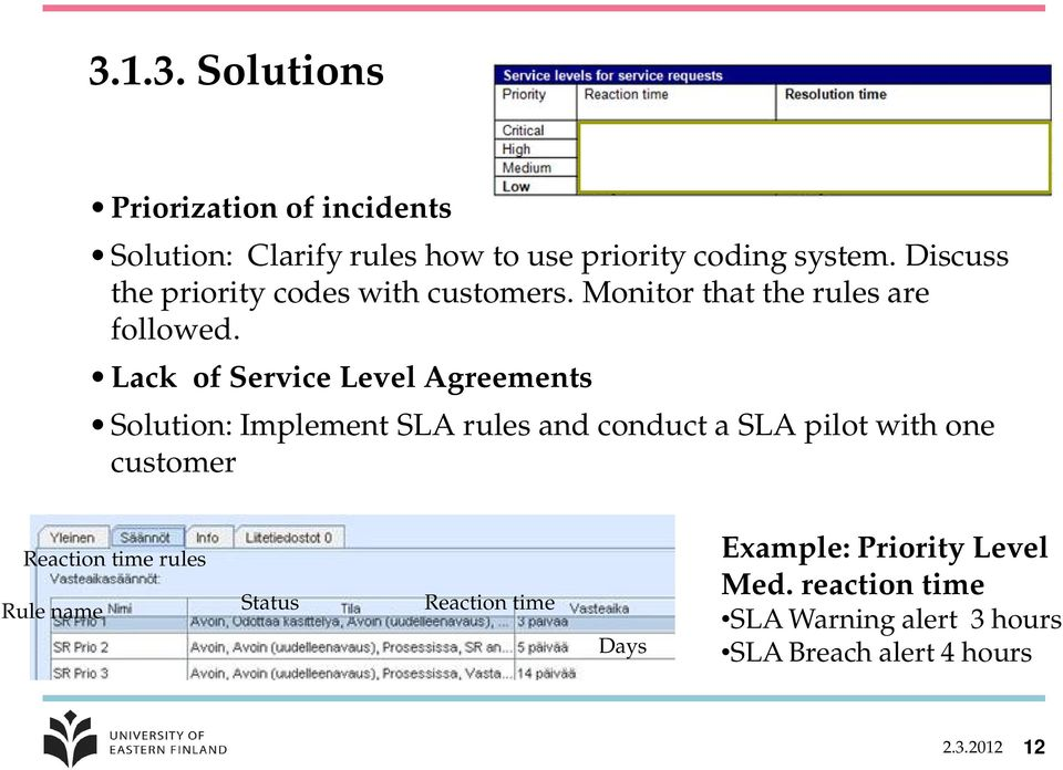 Lack of Service Level Agreements Solution: Implement SLA rules and conduct a SLA pilot with one customer