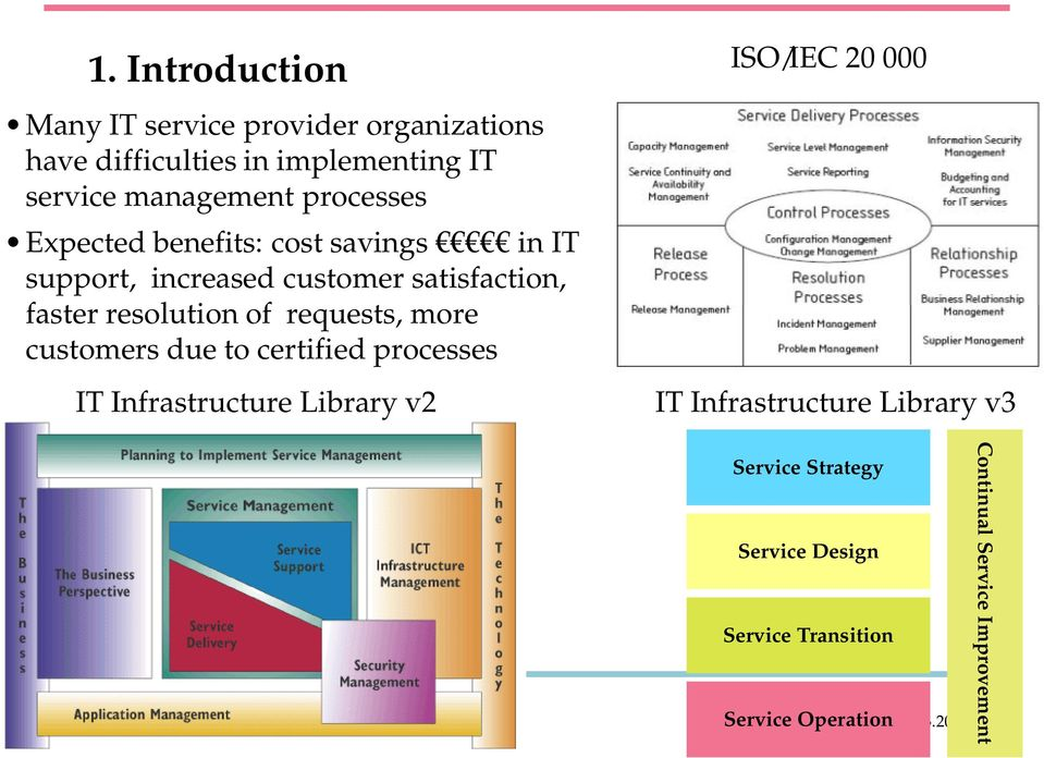 requests, more customers due to certified processes IT Infrastructure Library v2 ISO/IEC 20 000 IT Infrastructure