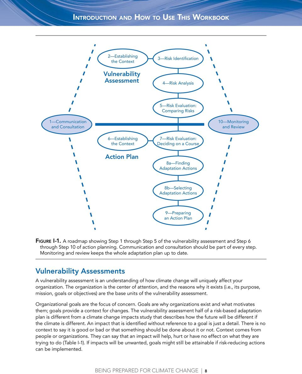I-1. A roadmap showing Step 1 through Step 5 of the vulnerability assessment and Step 6 through Step 10 of action planning. Communication and consultation should be part of every step.