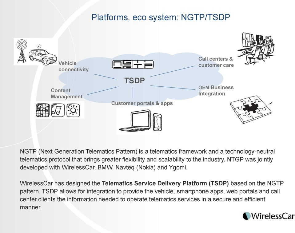 NTGP was jointly developed with WirelessCar, BMW, Navteq (Nokia) and Ygomi. WirelessCar has designed the Telematics Service Delivery Platform (TSDP) based on the NGTP pattern.