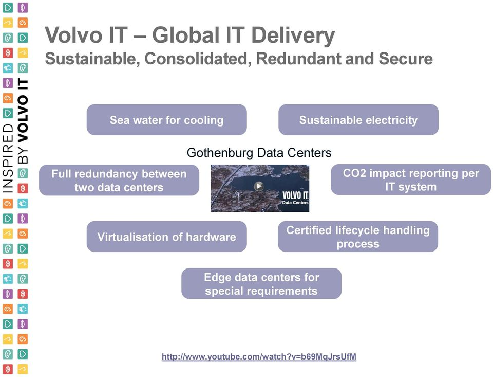 Centers CO2 impact reporting per IT system Virtualisation of hardware Certified lifecycle