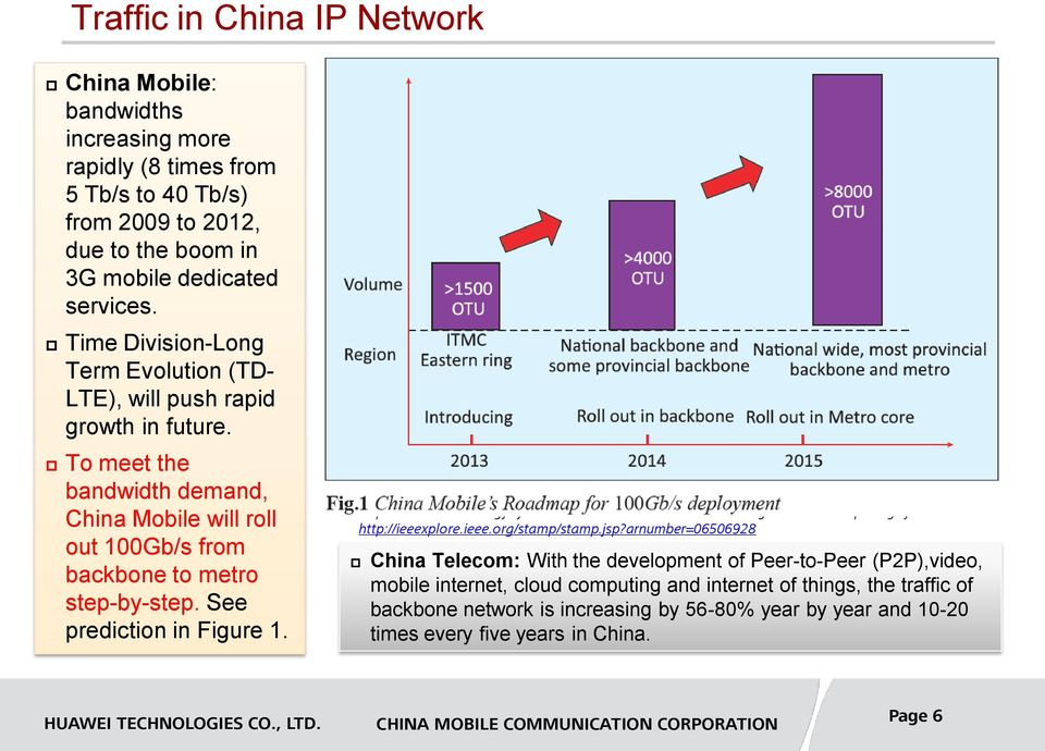 See prediction in Figure 1. Requirements and Strategy of China Mobile on 100-Gb/s Based Wavelength Division Multiplexing Systems http://ieeexplore.ieee.org/stamp/stamp.jsp?