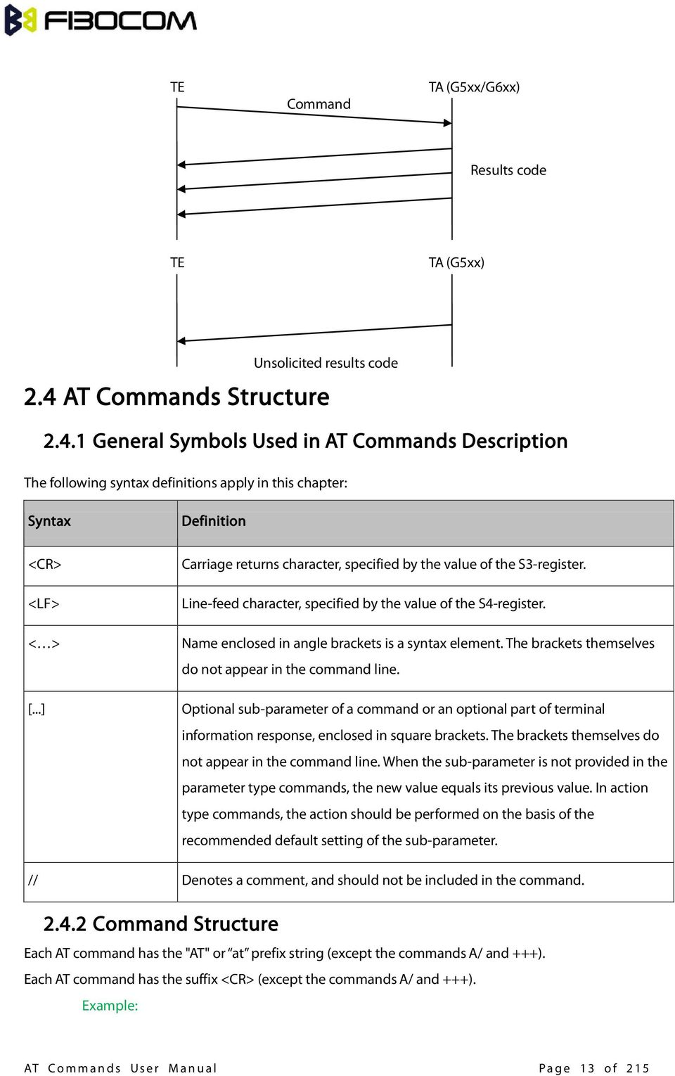 1 General Symbols Used in AT Commands Description The following syntax definitions apply in this chapter: Syntax Definition <CR> <LF> < > Carriage returns character, specified by the value of the