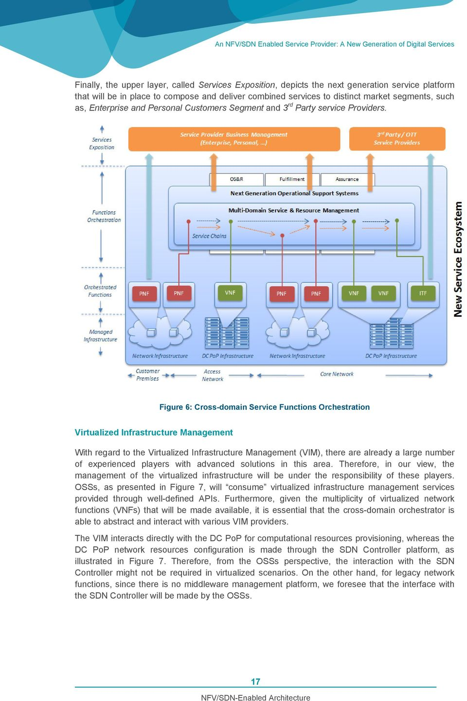 Figure 6: Cross-domain Service Functions Orchestration Virtualized Infrastructure Management With regard to the Virtualized Infrastructure Management (VIM), there are already a large number of
