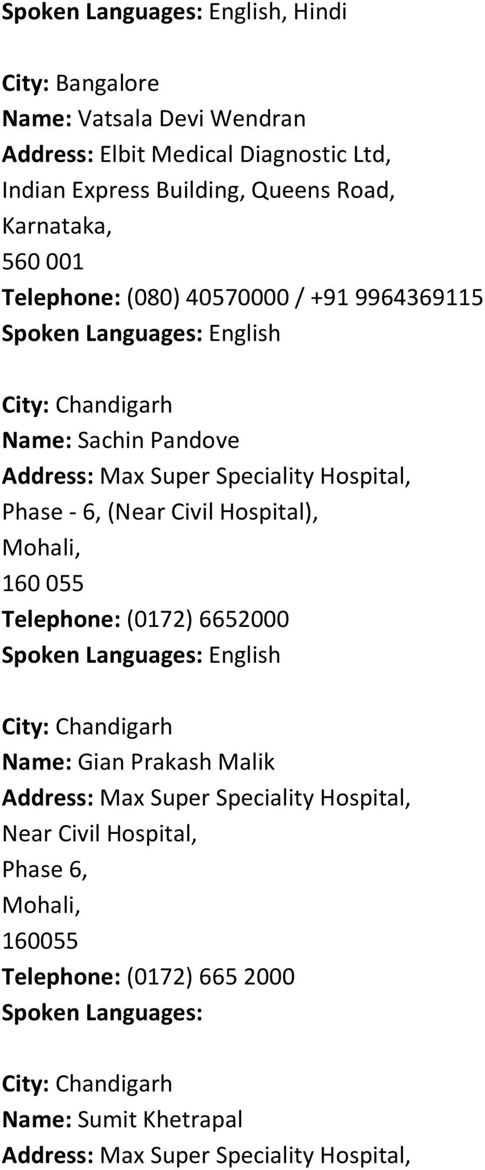 Civil Hospital), Mohali, 160 055 Telephone: (0172) 6652000 English City: Chandigarh Name: Gian Prakash Malik Address: Max Super Speciality Hospital,