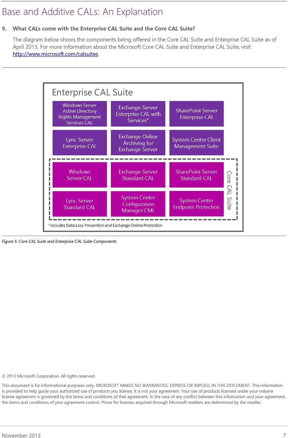 Figure 5: Core CAL Suite and Enterprise CAL Suite Components 2013 Microsoft Corporation. All rights reserved. This document is for informational purposes only.