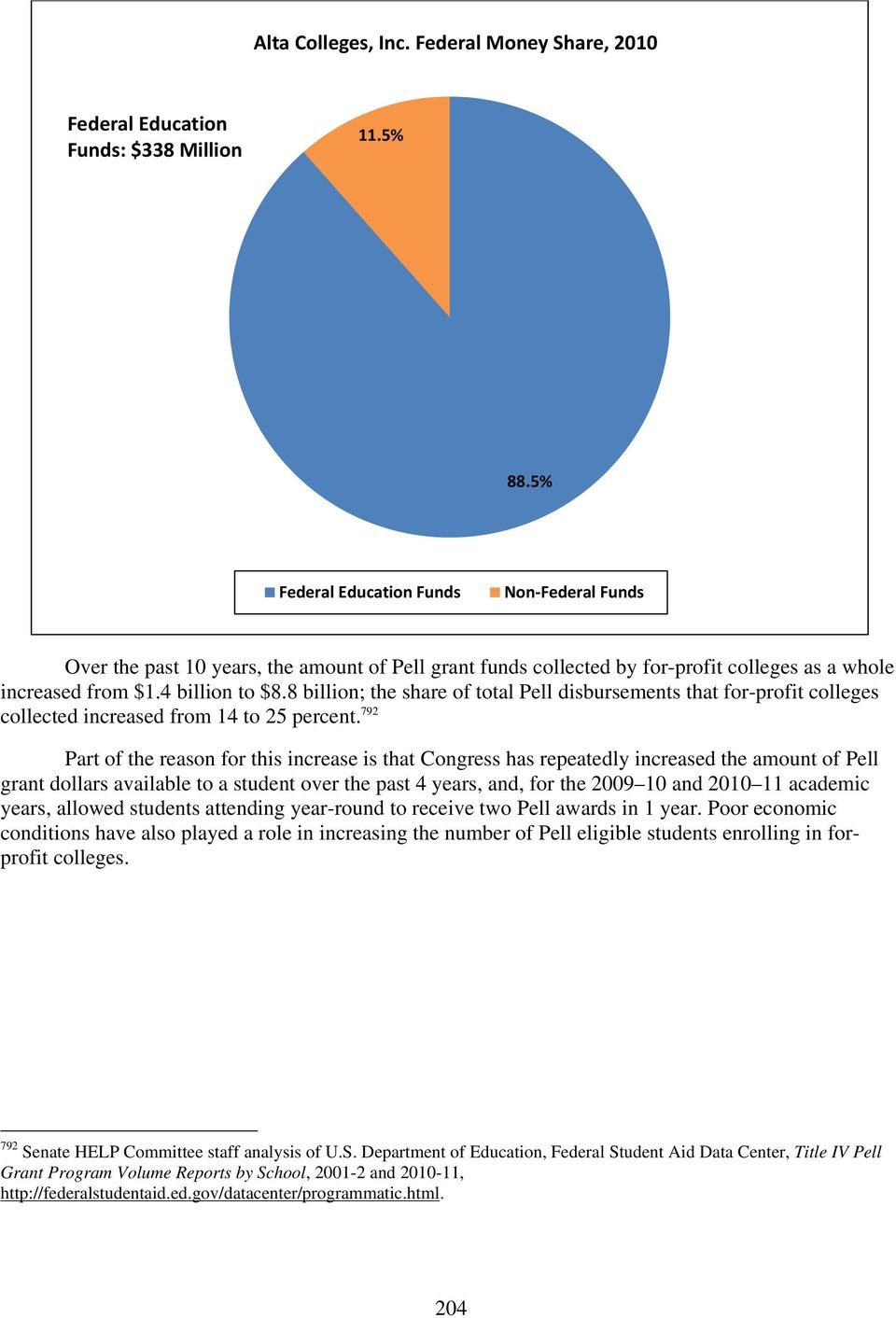 8 billion; the share of total Pell disbursements that for-profit colleges collected increased from 14 to 25 percent.