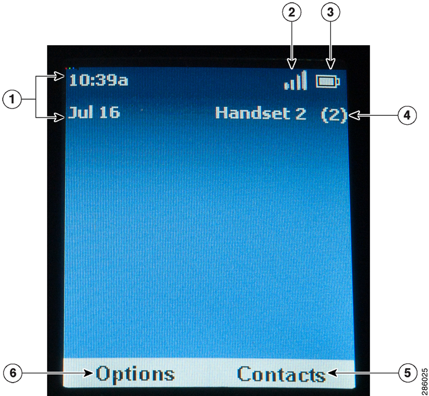1 Getting Started Understanding Your Cisco SPA30D Cisco SPA30D Display Screen Your phone screen displays the following information: # Description 1 Date and time The date and time are obtained from