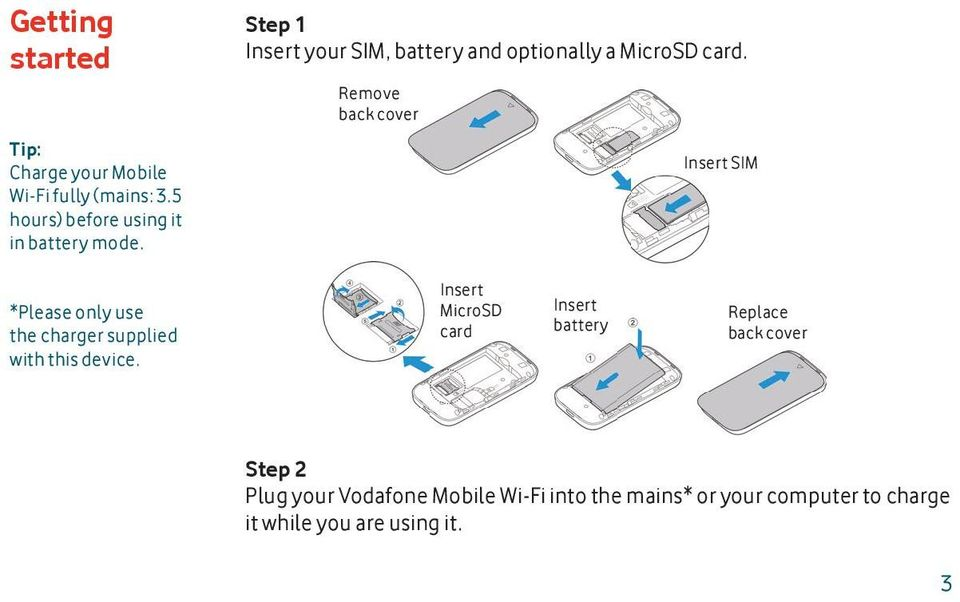 Remove back cover Insert SIM *Please only use the charger supplied with this device.