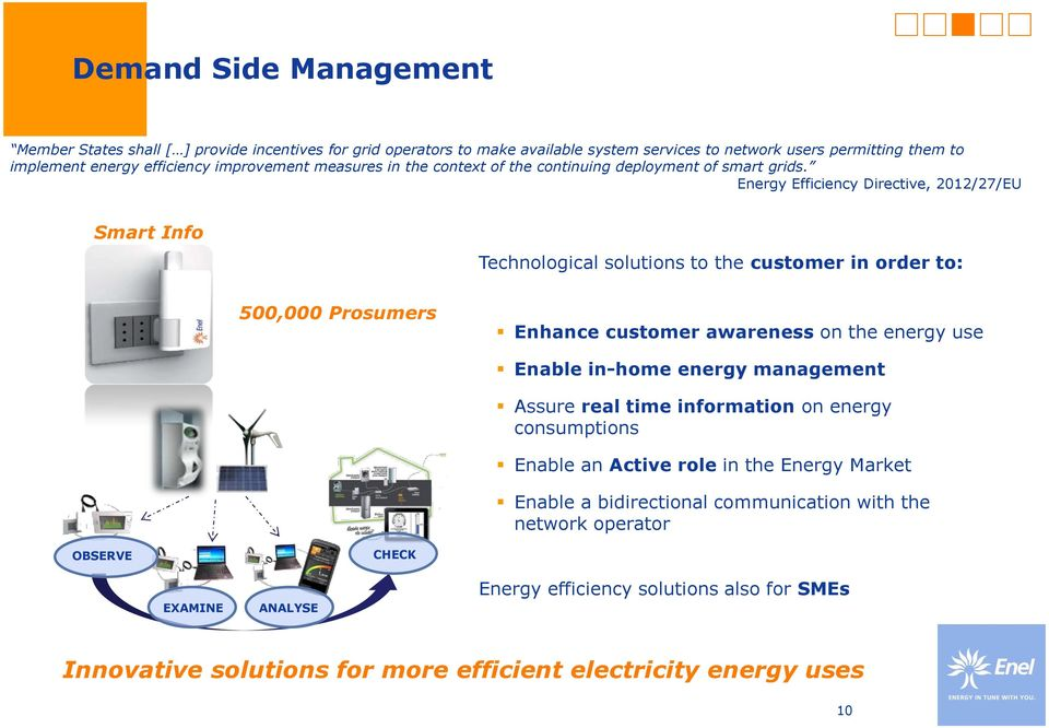 Energy Efficiency Directive, 2012/27/EU Smart Info Technological solutions to the customer in order to: 500,000 Prosumers Enhance customer awareness on the energy use Enable in-home energy