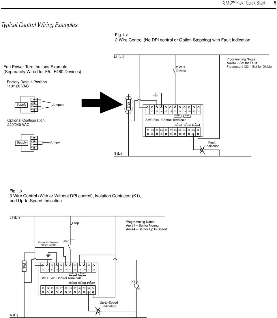 Jlg Ignition Switch Wiring Diagram Diagrams 2wire 120 Harley Universal Typical