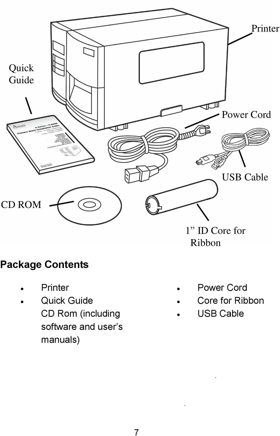 Power Cord Quick Guide Core for Ribbon CD Rom