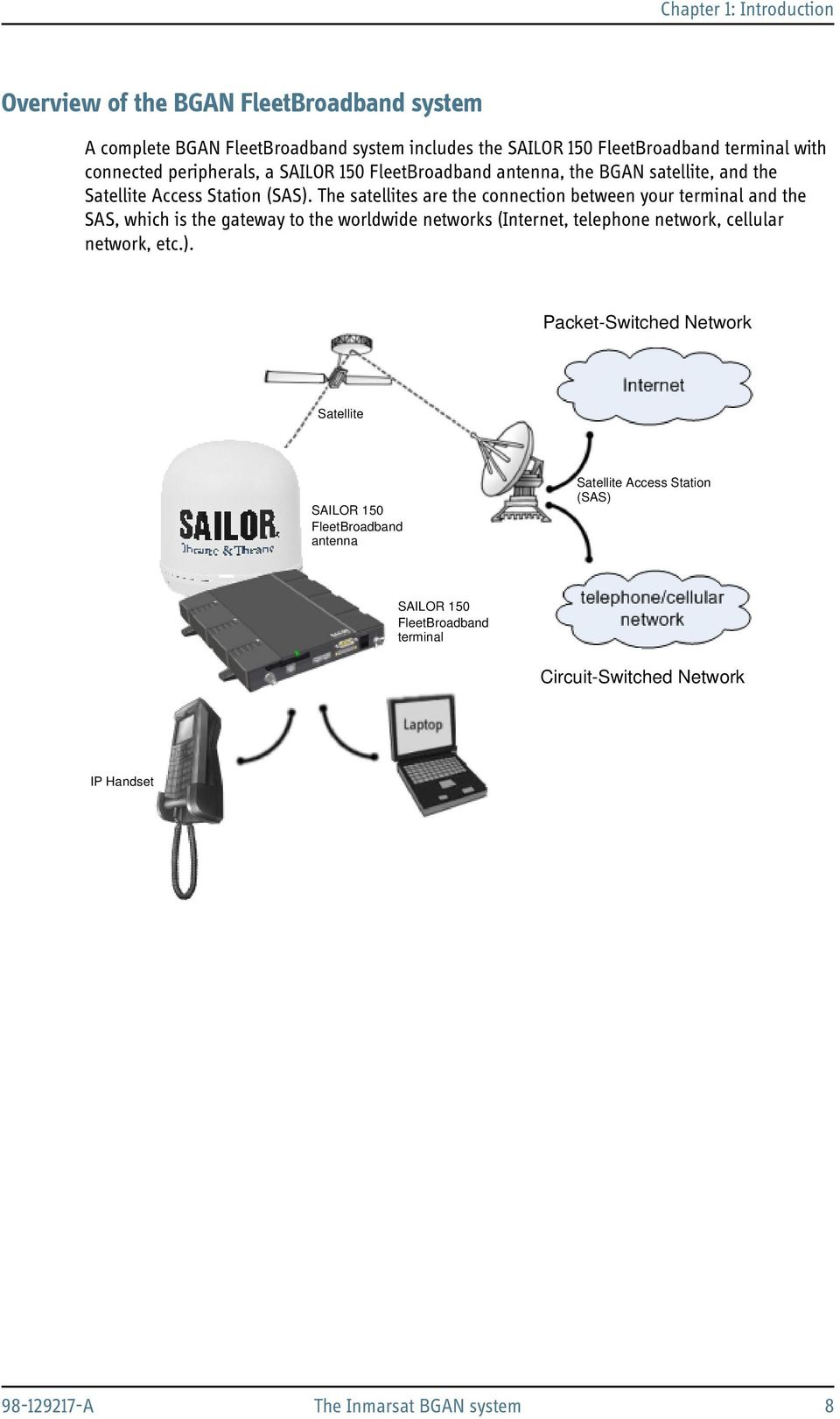 The satellites are the connection between your terminal and the SAS, which is the gateway to the worldwide networks (Internet, telephone network, cellular network,