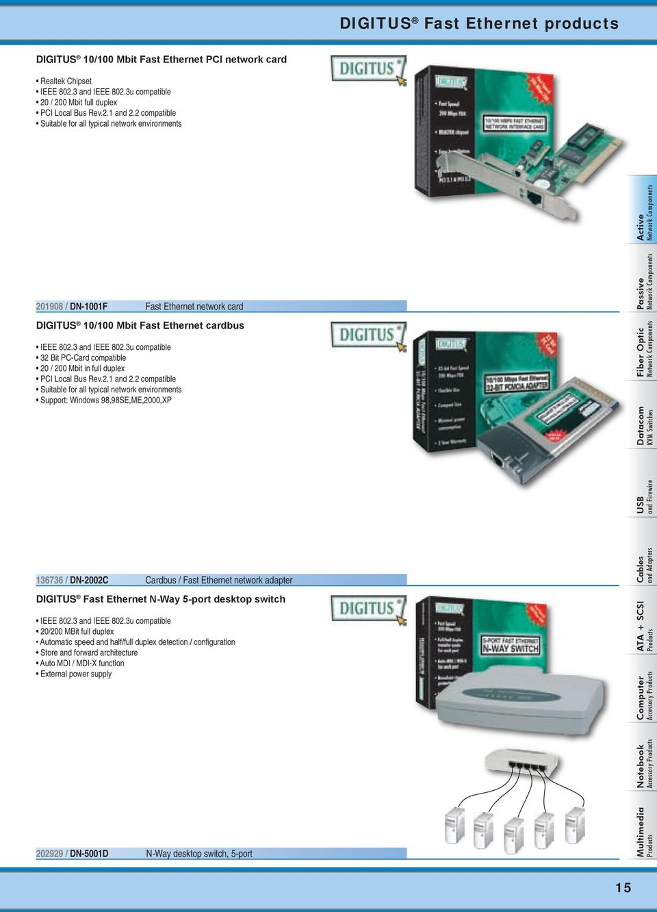 3u compatible 32 Bit PC-Card compatible 20 / 200 Mbit in full duplex PCI Local Bus Rev.2.1 and 2.