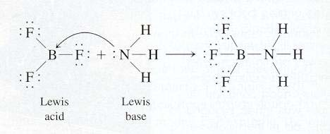 THE LEWIS CONCEPT OF ACIDS AND BASES acid--can accept a pair of electrons to form a coordinate covalent bond base--can