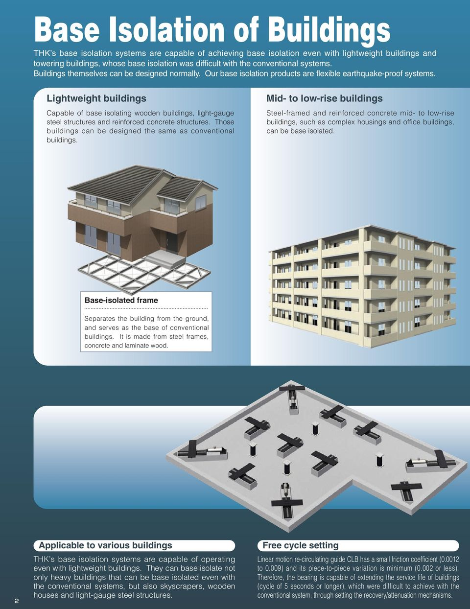 Lightweight buildings Capable of base isolating wooden buildings, light-gauge steel structures and reinforced concrete structures. Those buildings can be designed the same as conventional buildings.