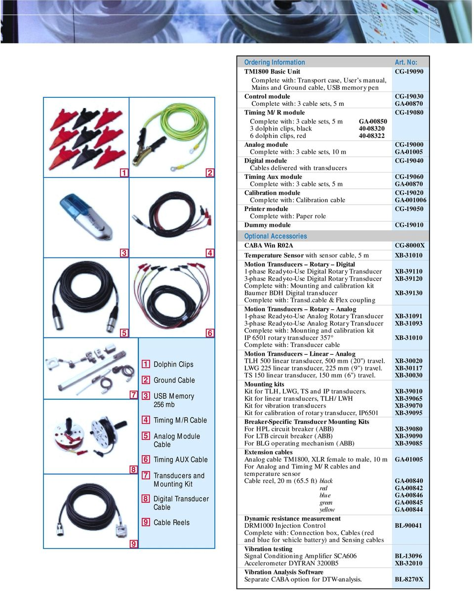 Complete with: 3 cable sets, 5 m GA-00850 3 dolphin clips, black 40-08320 6 dolphin clips, red 40-08322 Analog module Complete with: 3 cable sets, 10 m Digital module Cables delivered with