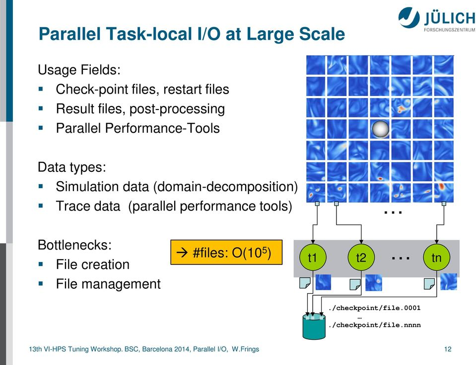 (parallel performance tools) Bottlenecks: File creation #files: O(10 5 ) t1 t2 tn File management.