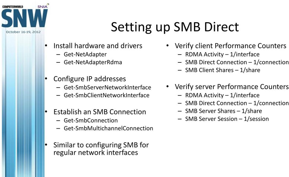 Activity 1/interface SMB Direct Connection 1/connection SMB Client Shares 1/share Verify server Performance Counters Activity 1/interface