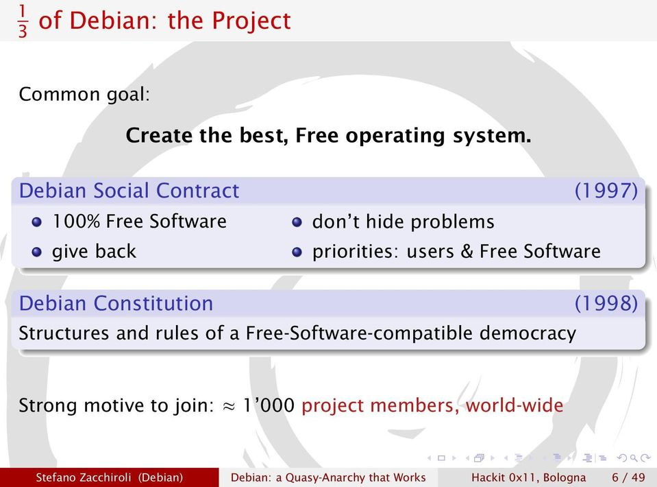 Software Debian Constitution (1998) Structures and rules of a Free-Software-compatible democracy Strong