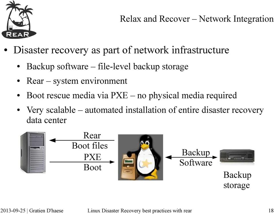 rescue media via PXE no physical media required Very scalable automated installation