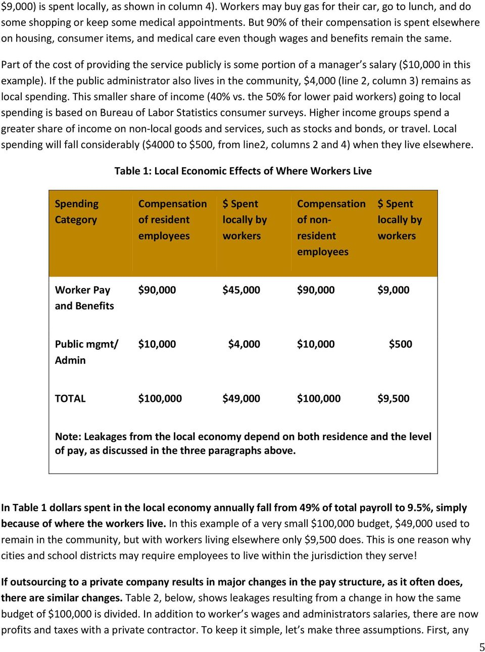 Part of the cost of providing the service publicly is some portion of a manager s salary ($10,000 in this example).